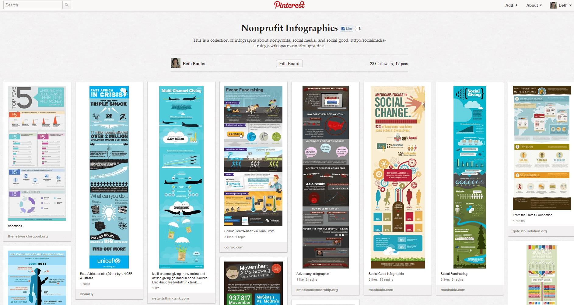 Pinterest e Instagram-Pinterest board