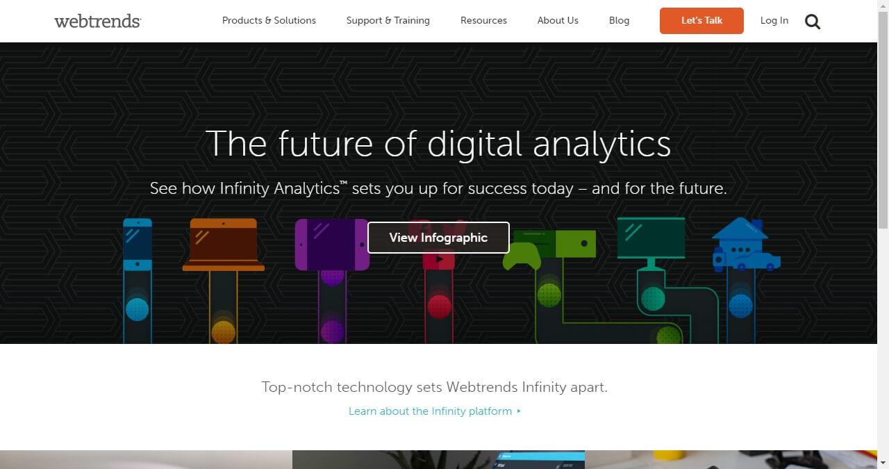 Facebook analytics-Webtrends