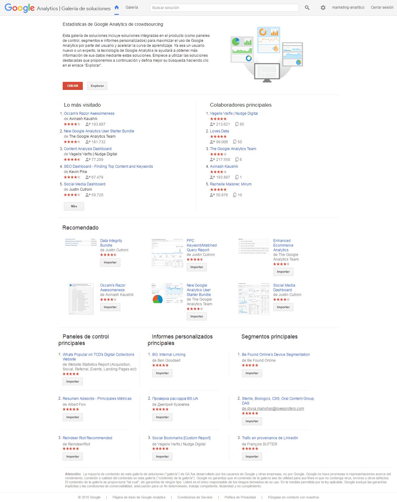 Dashboards en Google Analytics