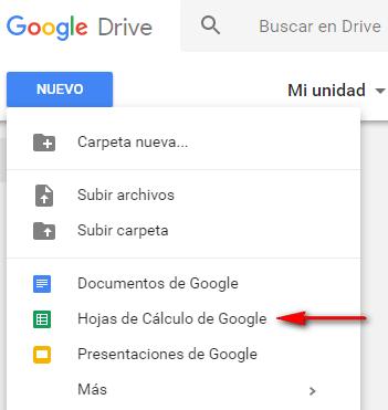 Análisis de datos Google con Google Sheets