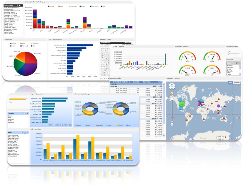 Dashboards en el análisis digital