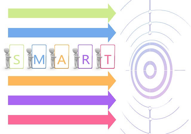 objetivos SMART para los medios sociales