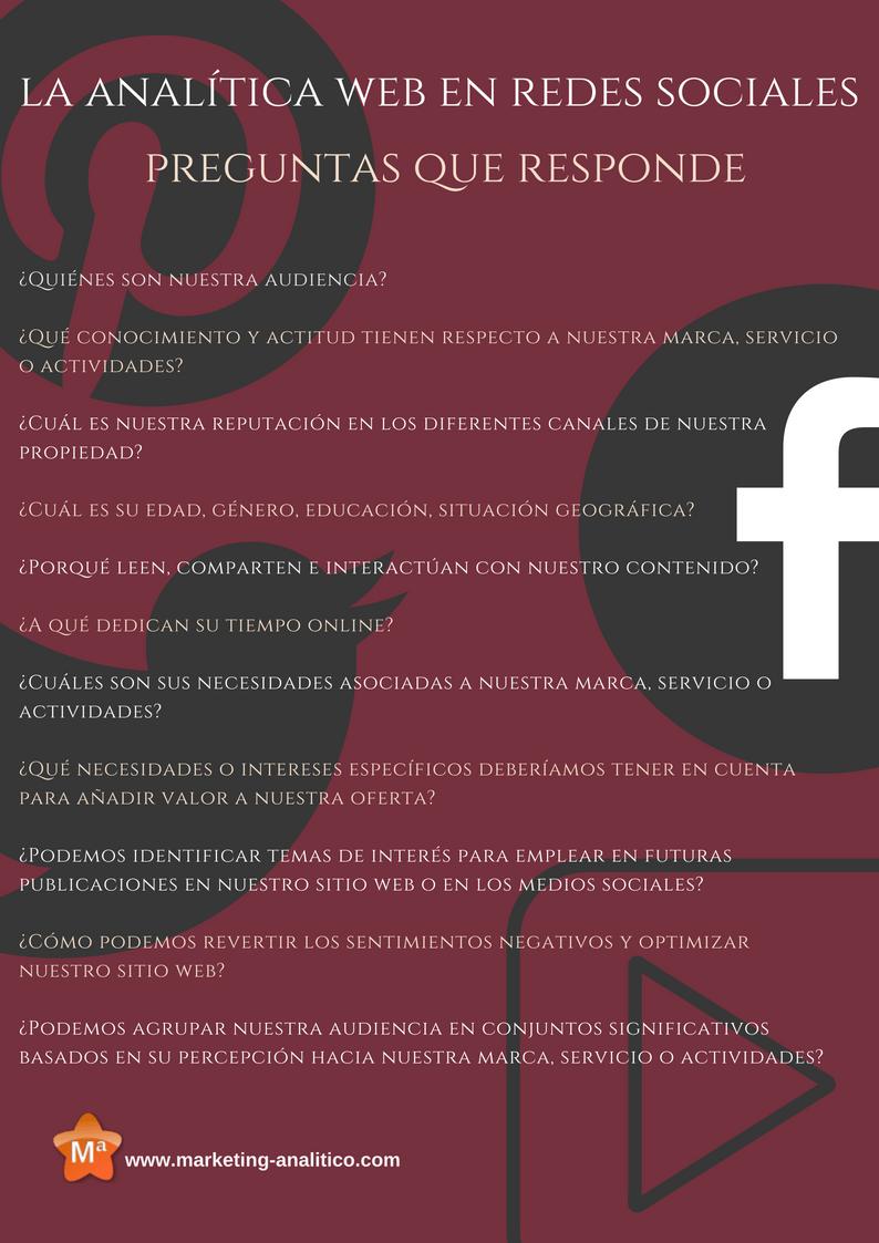 Analitica web en redes sociales