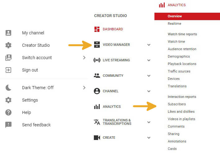 estadisticas de YouTube-YouTube analytics