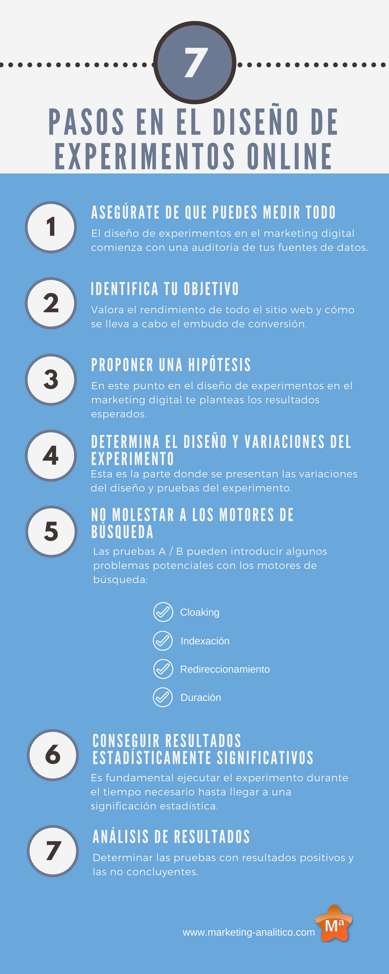 aumentar las conversiones - experimentos en el marketing digital