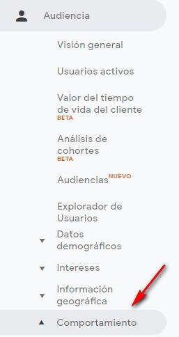 Informe Comportamiento de Google Analytics