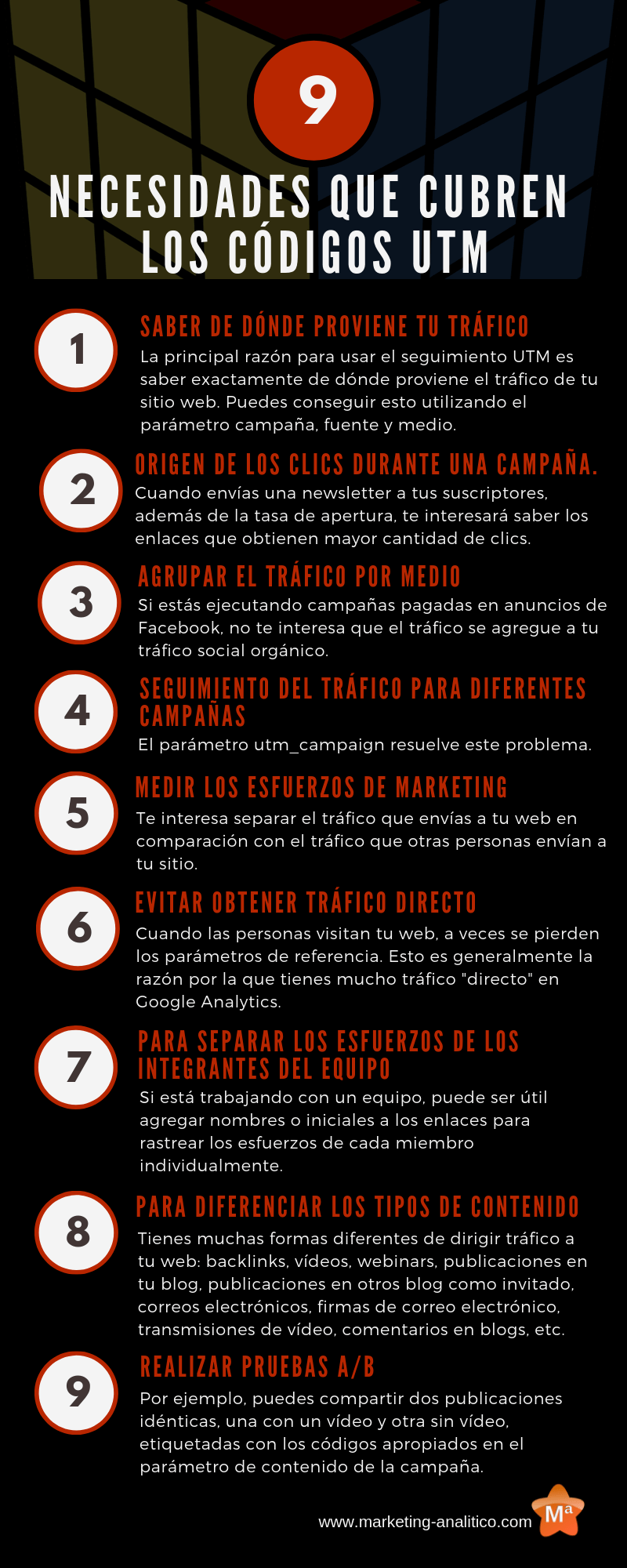 Codigos UTM en Google Analytics