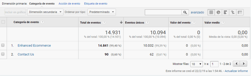 eventos en Google Analytics