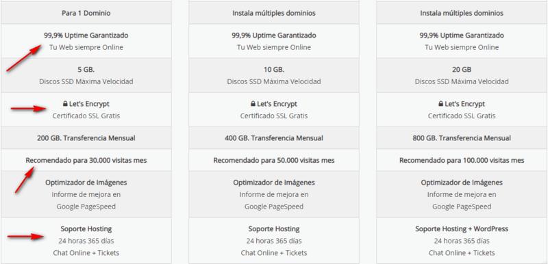 webempresa web hosting servicios 1