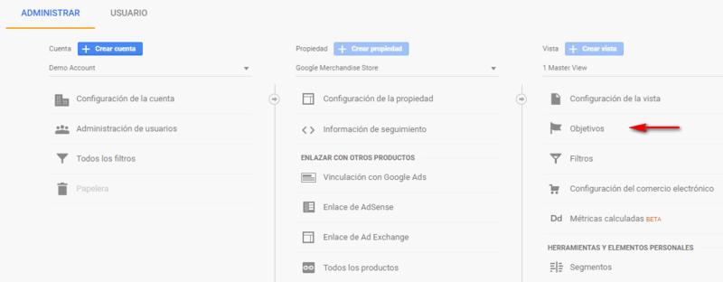 Macro y micro conversiones como objetivos en Google Analytics