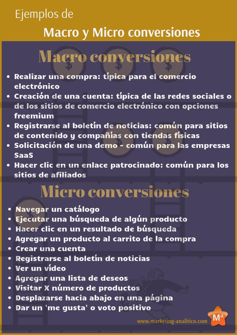 ejemplos de conversiones marketing